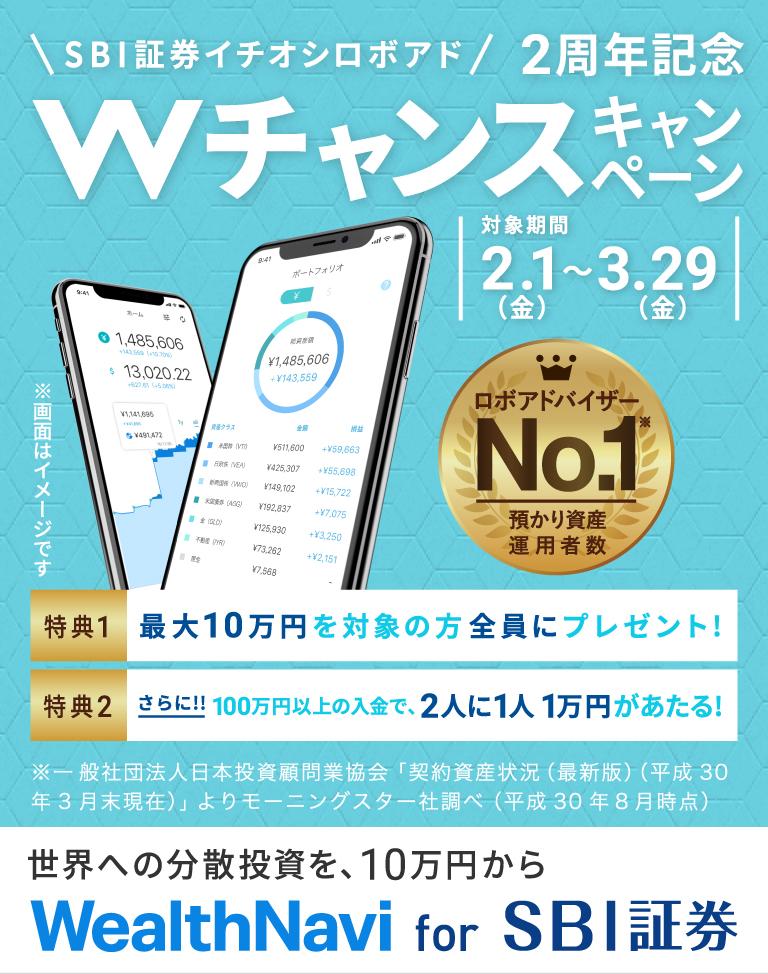 WealthNavi for SBI証券 2周年記念キャンペーン