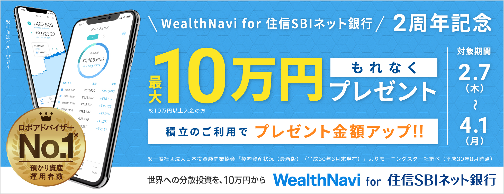 「WealthNavi for 住信SBIネット銀行」2周年記念 もれなく最大10万円プレゼントキャンペーン