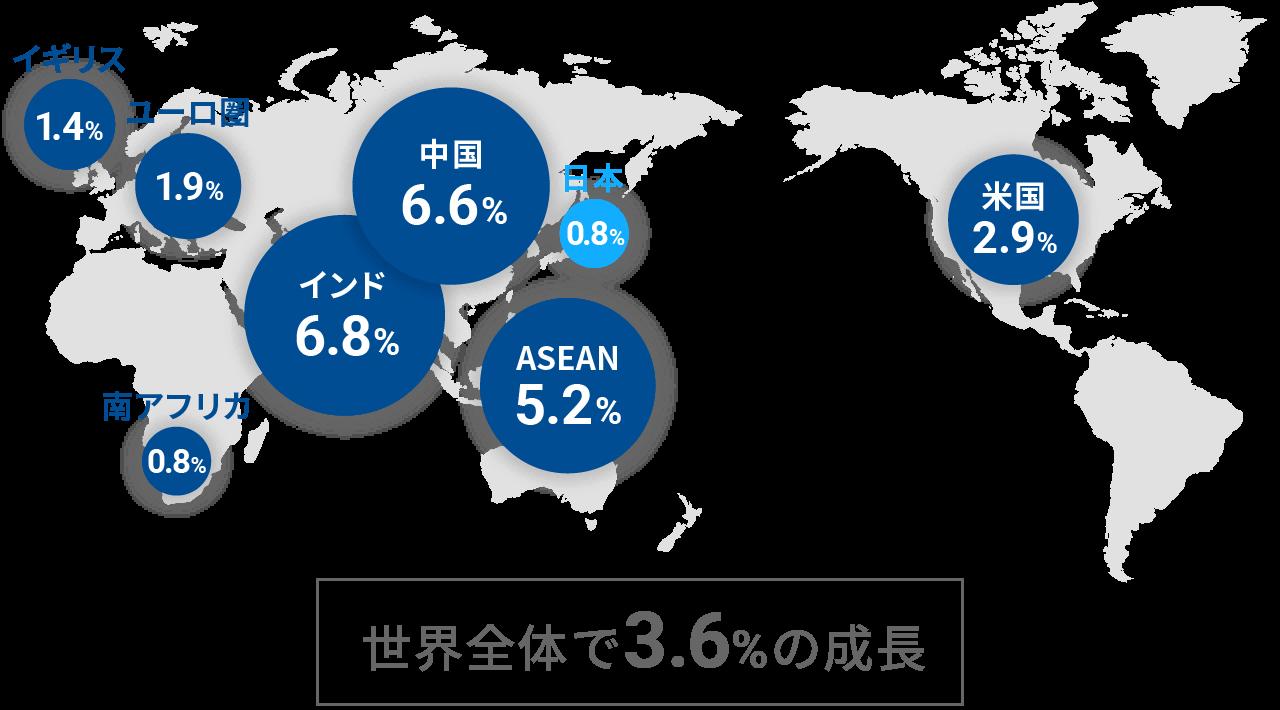 世界主要国・地域の経済成長率(2018年)