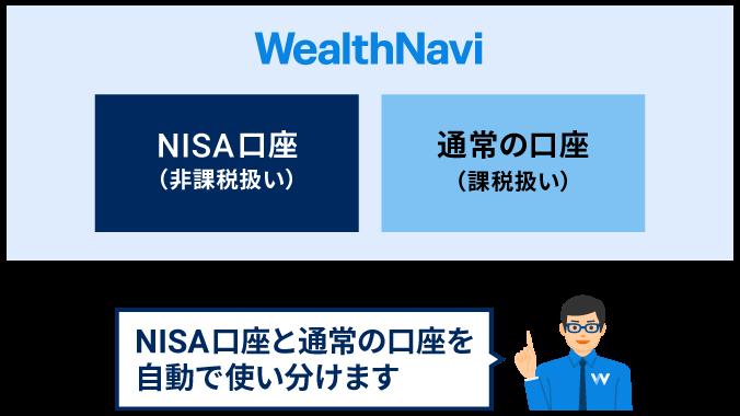 NISA口座と通常の口座を自動で使い分けます