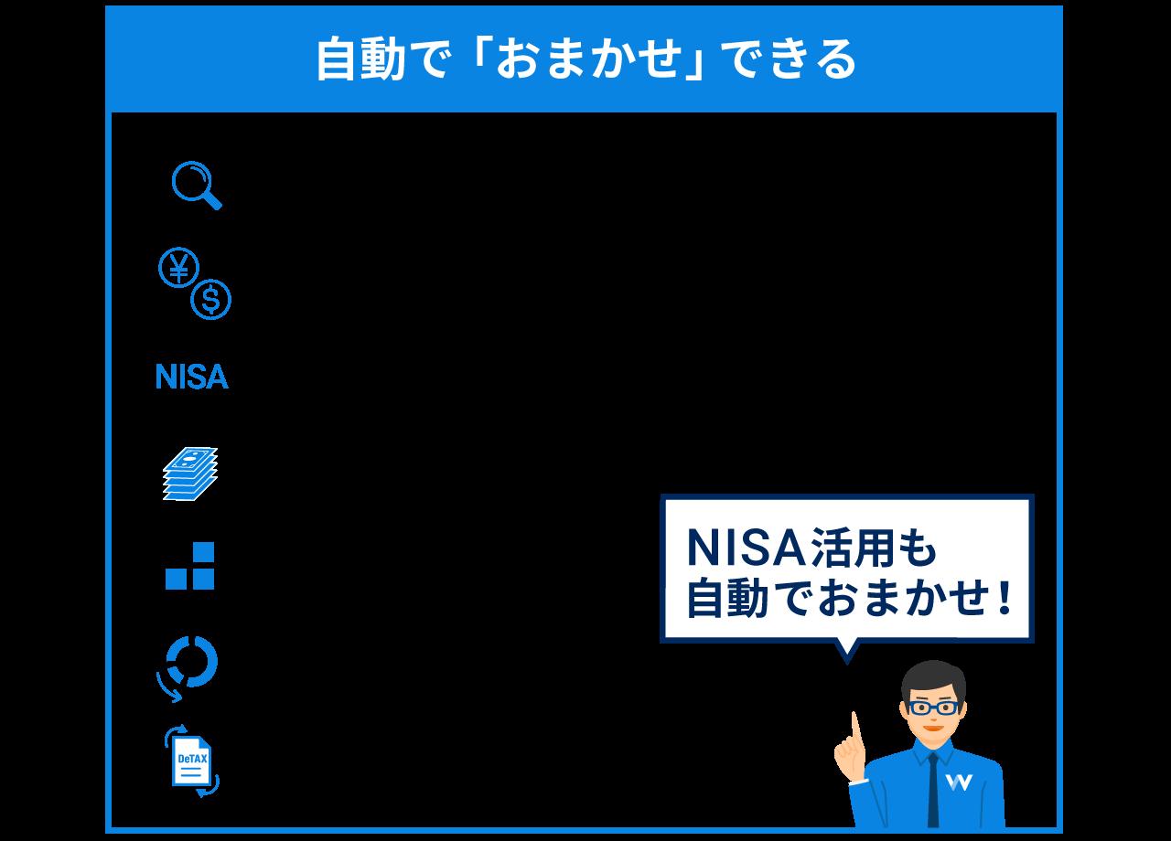 NISA活用も自動でおまかせ