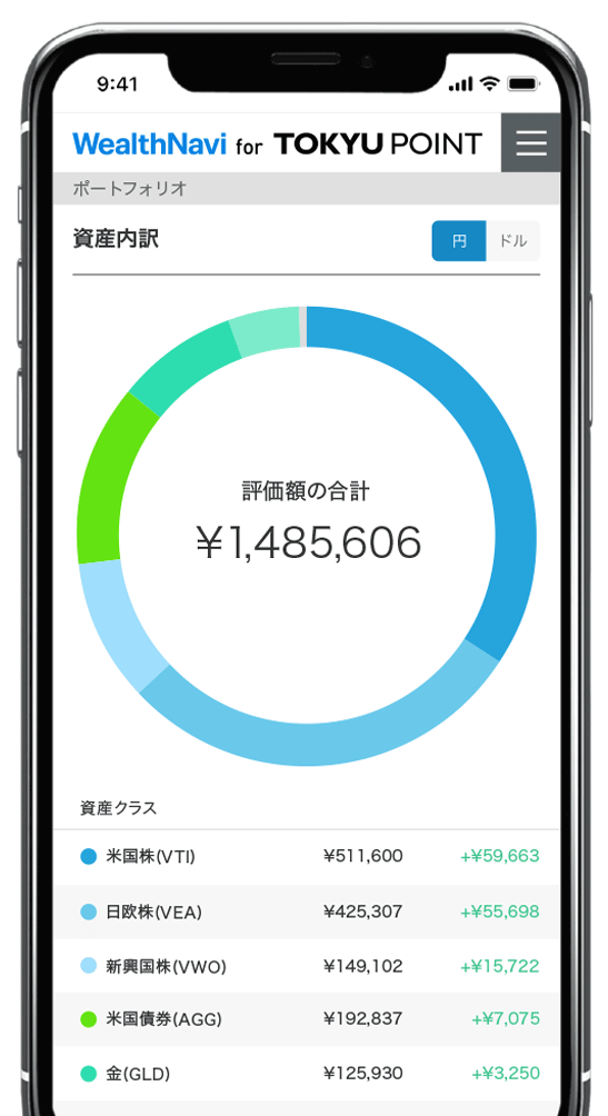 WealthNavi for TOKYU POINT